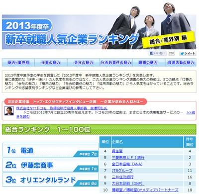 20121014_Lanking.jpg